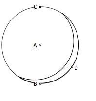 Gambar 2. Ilustrasi Piringan Bulan dan Hilal. Istilah untuk titik A, B, C, dan D dijelaskan dalam tulisan