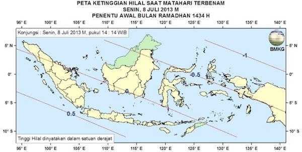 Gambar 1. Peta Ketinggian Hilal di Indonesia saat Matahari terbenam tanggal 8 Juli 2013. Kredit: BMKG