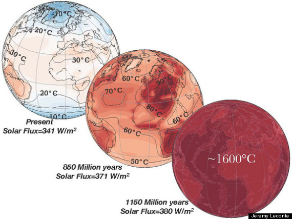 Ilustrasi perubahan Bumi yang terjadi sebagai akibat efek rumah kaca berlebihan yang akan terjadi 1 milyar tahun lagi. Kredit: Jeremy Leconte