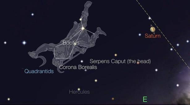 Hujan meteor Quadrantids. Kredit: StarWalk