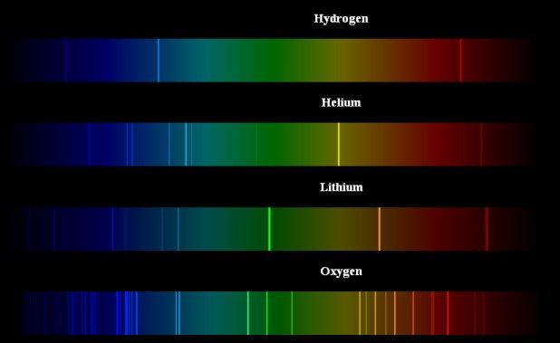 Pola warna yang dihasilkan unsur kimia. Kredit: Amateur Spectroscopy