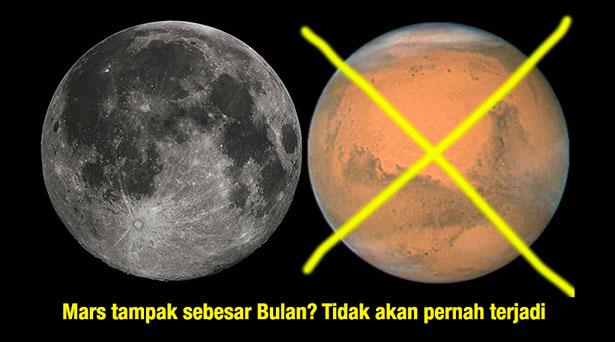Bulan dan Mars. Kredit: Bulan: Gregory H. Revera/Wikipedia. Mars: NASA/UPI/Landov