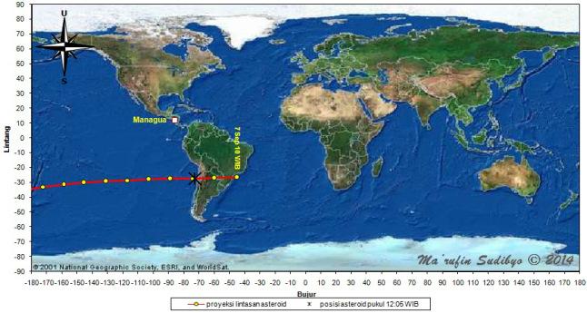 Gambar 5. Peta proyeksi lintasan asteroid 2014 RC di permukaan Bumi mulai 7 September 2014 pukul 10:00 WIB hingga 10 jam kemudian. Nampak asteroid bergerak ke barat. Nampak lokasi kota Managua (Nikaragua) yang terletak jauh di utara proyeksi lintasan asteroid. Sumber: Sudibyo, 2014 berdasar data NASA Solar System Dynamics.