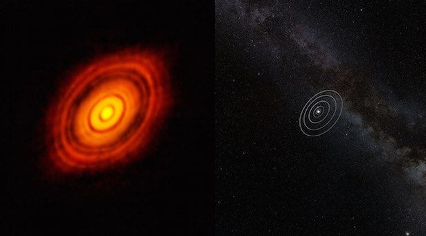 Perbandingan sistem HL Tauri dan Tata Surya. Kredit: ALMA (ESO/NAOJ/NRAO)