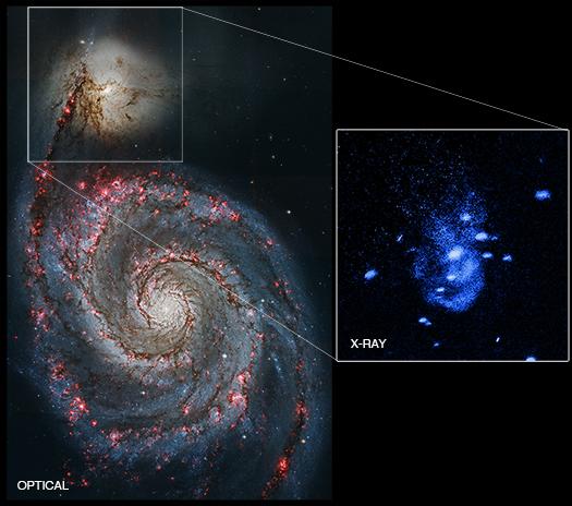 Dua busur cahaya yang dilihat di NGC 5195 yang mengindikasikan ledakan dasyat di lubang hitam. Kredit: X-ray: NASA/CXC/Univ of Texas/E.Schlegel et al; Optical: NASA/STScI