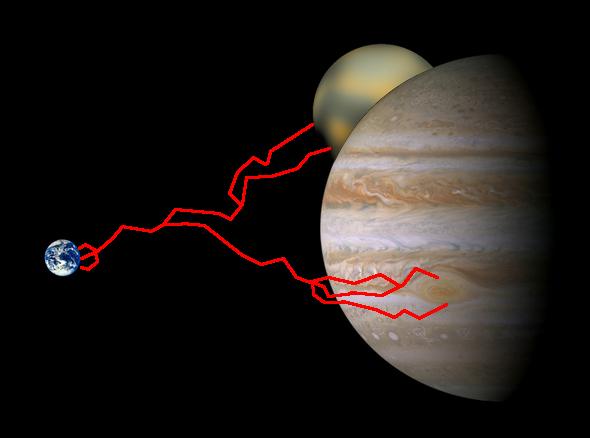 Jupiter & Pluto menggaggu gravitasi Bumi? Kredit: Foto: NASA/JPL-Caltech/Space Science Institute; NASA,ESA, dan M. Buie (Southwest Research Institute); NASA; Phil Plait