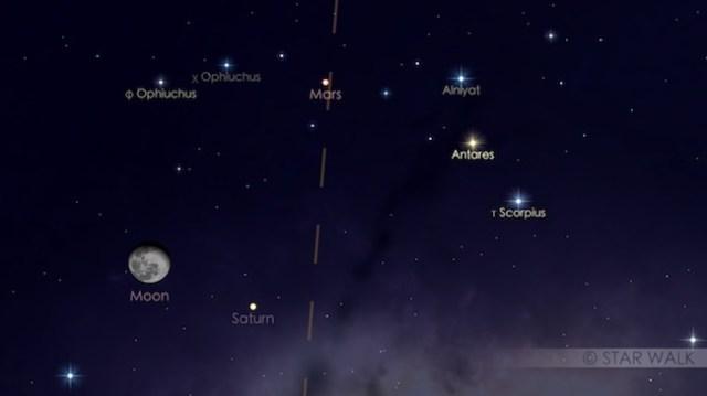 Bulan, Saturnus, Mars dan Antares. Kredit: Star Walk