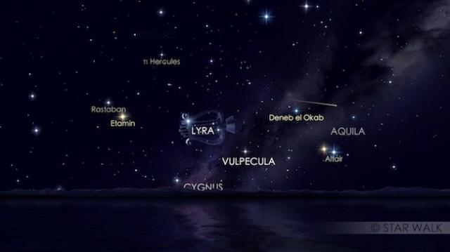 Hujan Meteor Lyrid bisa ditemukan di timur laut. Carilah segitiga musim panas Vega - Deneb - Altair di langit. Kredit: Star Walk
