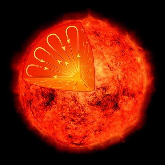 Ilustrasi bagian dalam bintang yang bermassa lebih kecil daripada massa Matahari. Kredit: NASA/CXC/Univ. Keele/N.Wright dkk./M.Weiss.