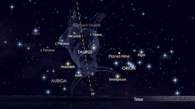 Hujan meteor Taurid Selatan. Kredit: Star Walk