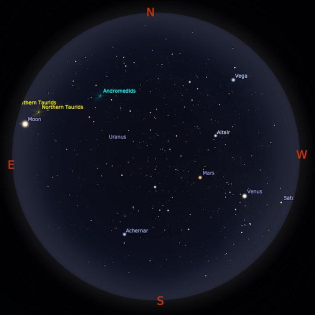 Peta bintang 15 November 2016 pukul 19:00 WIB. Planet-planet siap diamati setelah Matahari terbenam. Kredit: Stellarium