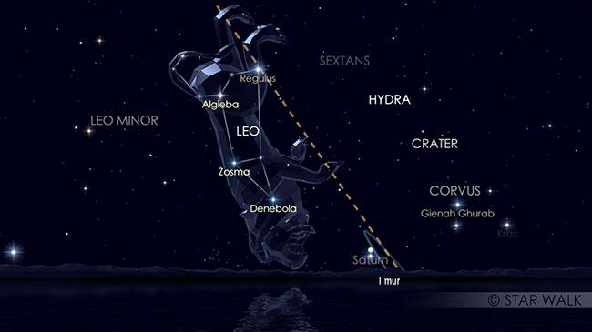 Hujan Meteor Leonid 13 November 1883. Kredit: Star Walk