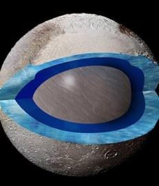Potongan wilayah Sputnik Planitia / Sputnik Planum / Kawah Sputnik. Ada kerak beku di bawah permukaan (biru muda) dan lautan yang dalam dan berwujud cair (biru tua). Kredit: Pam Engebretson