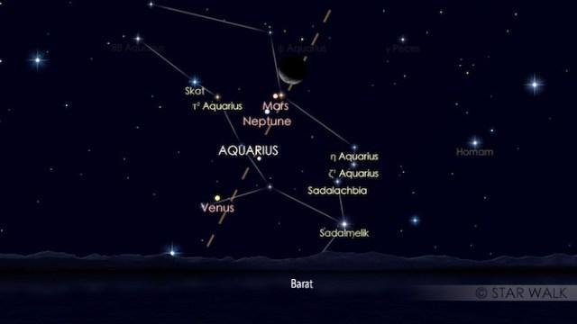 Bulan dan Mars berpasangan selama beberapa jam setelah Matahari terbenam. Ini adalah simulasi pada pukul 20:45 WIB. Kredit: Star Walk