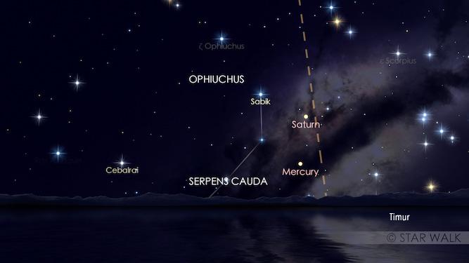 Pasangan Merkurius dan Saturnus sebelum fajar menyingsing. Keduanya terbit sebelum Matahari terbit. Ini adalah simulasi pada tanggal 9 Januari 2017 pukul 04:45 WIB. Kredit: Star Walk