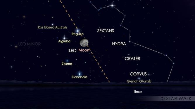Bulan dan Aldebaran di ufuk Timur setelah Matahari terbenam. Simulasi ini dibuat untuk pukul 18:00 WIB. Pengamat bisa menikmati keduanya smapai Bulan dan Aldebaran terbenam. Kredit: Star Walk