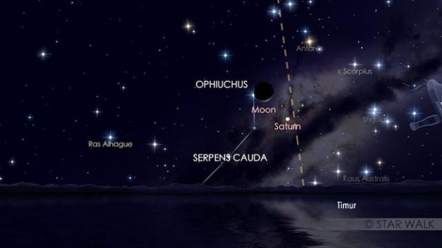 Pasangan Bulan dan Saturnus bisa diamati sejak keduanya terbit sampai fajar menyingsing. Simulasi dibuat untuk pukul 04:00 WIB. Kredit: Star Walk