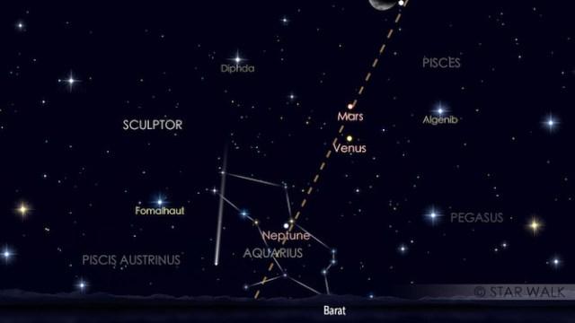 Konjungsi Venus dan Mars tanggal 2 Februari untuk pukul 19:00 WIB: Kredit: Star Walk