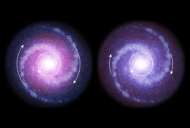 Perbandingan rotasi Galaksi di Alam Semesta Dini (kiri) dan Galaksi saat ini (kanan). Kredit: ESO/L. Calçada