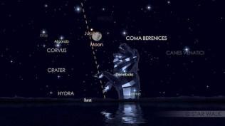 Pasangan Bulan dan Jupiter tanggal 8 Mei 2017 pukul 01:30 waktu lokal. Kredit: Star Walk