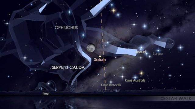 Pasangan Bulan dan Saturnus tanggal 13 Mei 2017. Kredit: Star Walk
