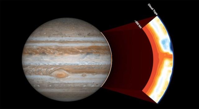 Amonia di atmosfer Jupiter. Kredit: NASA/JPL-Caltech/SwRI