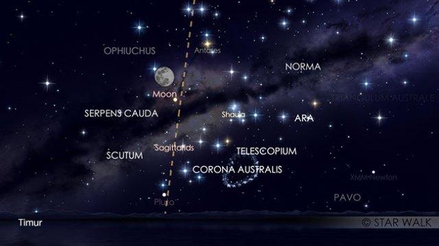 Pasangan Bulan Purnama dan Saturnus tanggal 9 Juni 2017 pukul 20:10 WIB. Kredit: Star Walk