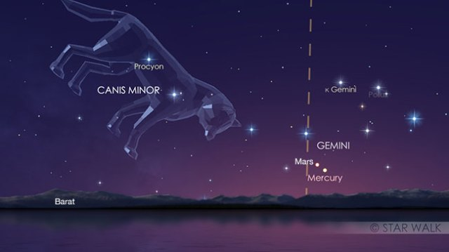 Pasangan Mars dan Merkurius tanggal 28 Juni pukul 18:)) waktu lokal. Keduanya bisa diamati sesaat setelah Matahari terbenam. Cukup sulit karena keduanya sudha berada rendah di ufuk barat. Kredit: Solar Walk