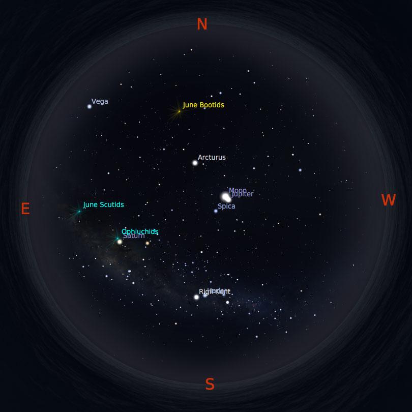 Peta Bintang 1 Juli 2017 pukul 19:00 Kredit: Stellarium