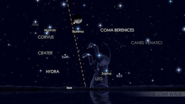 Konjungsi Bulan dan Jupiter bisa diamati sejak Matahari terbenam di langit bagian Barat. Ini merupakan simulasi pasangan Jupiter dan Bulan pada pukul 21:30 WIB saat hampir terbenam. Kredit: Star Walk