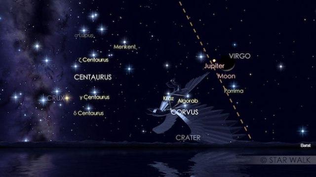Konjungsi Bulan dan Jupiter tanggal 25 Agustus 2017 saat diamati pukul 19:00 WIB. Kredit: Star Walk