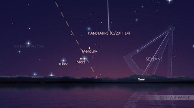 Pasangan Merkurius dan Mars, 1 September 2017 pukul 05:30 WIB. Kredit: Star Walk