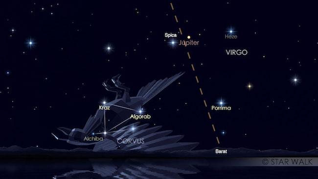 Jupiter dan Spica, bintang terang di Virgo, 11 September 2017 pukul 18:30 WIB. Kredit: langitselatan
