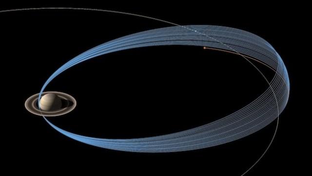 Cassini melakukan 22 kali penyelaman di Saturnus. Kredit: NASA/JPL-Caltech/Space Science Institute