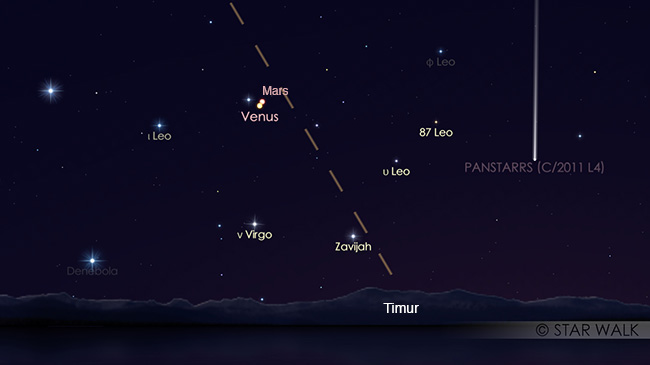Pasangan Venus dan Mars jelang fajar pada tanggal 6 Oktober 2017 pukul 05:00 WIB. Kredit: Star Walk