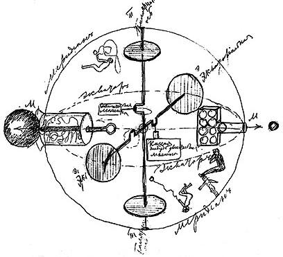 Sketsa pesawat luar angkasa pertama untuk menjelajah antariksa oleh Konstantin Tsiolkovsky. Kredit: Wikimedia
