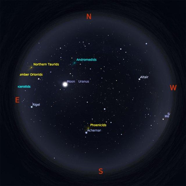Peta Bintang 1 Desember pukul 19:00 WIB. Kredit: Stellarium