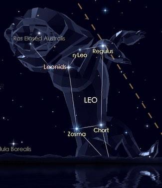 Fenomena Langit Bulan November 2017