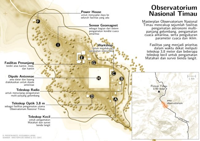 Masterplan Observatorium Nasional Timau. Kredit: Rhorom Priyatikanto / LAPAN