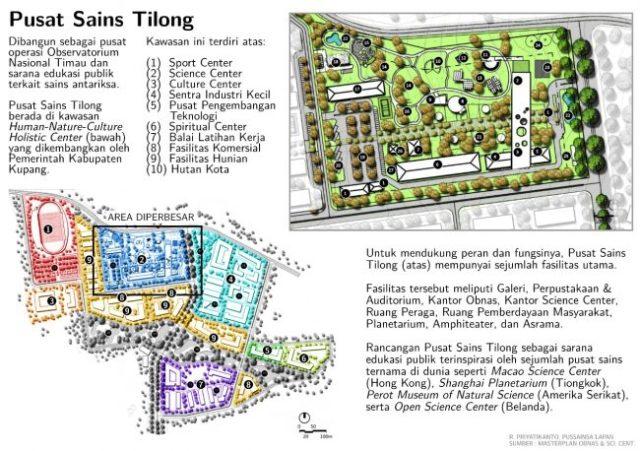 Rancangan Pusat Sains Tilong. Kredit: Rhorom Priyatikanto / LAPAN
