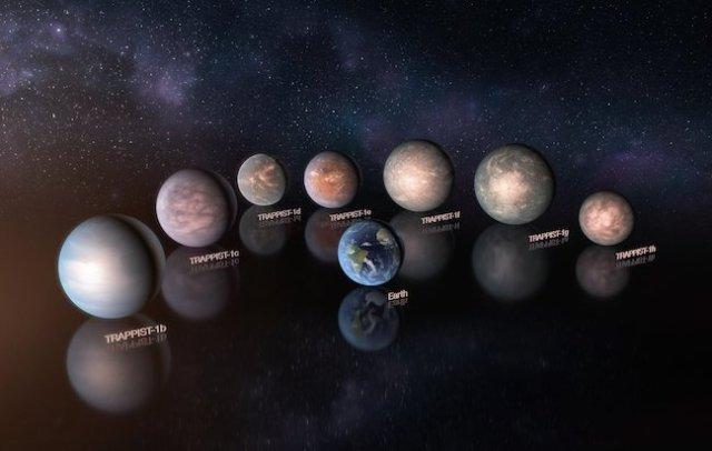 Ilustrasi exoplanet di bintang TRAPPIST-1 dibandingkan dengan Bumi. Kredit: ESO/M. Kornmesser