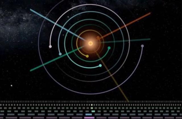 Resonansi orbit exoplanet di TRAPPIST-1 yang dikonversikan dalam musik. Kredit: Matt Russo, Dan Tamayo & Andrew Santaguida/System-Sounds.com