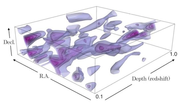 Peta distribusi materi gelap dalam 3 dimensi. Kredit : University of Tokyo/NAOJ
