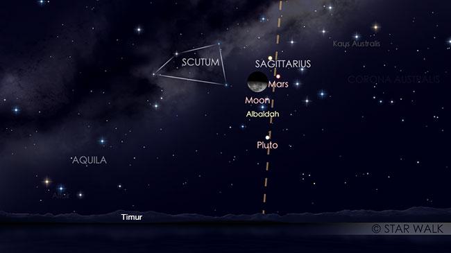Segitiga Bulan, Mars dan Saturnus pada 8 April pukul 01:00 WIB. Pengamatan dapat dilakukan dari tanggal 7 April jelang tengah malam sampai 8 April dini hari. Kredit: Star Walk