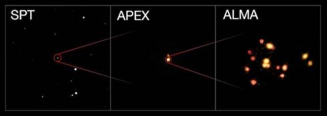 Hasil pengamatan Teleskop Kutub Selatan, APEX dan ALMA yang memperlihatkan 2 kelompok galaksi yang akan membentuk gugus galaksi. Salah satunya adalah SPT2349-56 yang terdiri dari 14 galaksi. Kredit: ESO/ALMA (ESO/NAOJ/NRAO)/Miller et al.