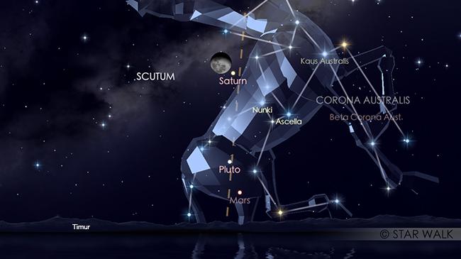 Pasangan Bulan Saturnus tanggal 4 Mei 2018 pukul 23:00 WIB. Keduanya bisa diamati sampai tanggal 5 Mei dini hari. Kredit: Star Walk