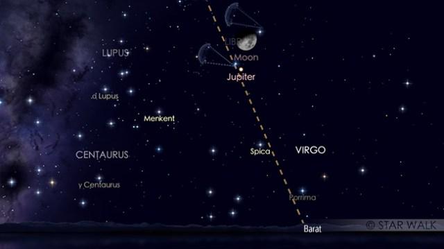 Konjungsi Bulan dan Jupiter tanggal 21 Juli 2018 pukul 22:00 WIB. Pasangan Bulan dan Jupiter sudah bisa diamati sejak Matahari terbenam. Kredit: Star Walk