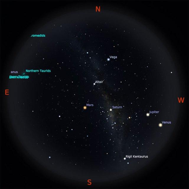 Peta Bintang 1 Oktober 2018 pukul 19:00 WIB. Kredit: Stellarium