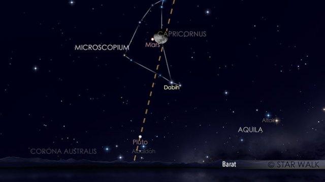 Papasan Bulan dan Mars 18 Oktober 2018 pada pukul 23:00 WIB. keduanya bisa diamati sejak Matahari terbenam sampai lewat tengah malam. Kredit: Star Walk