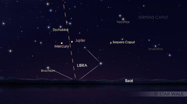 Pasangan planet terkecil dan terbesar di Tata Surya yang berpapasan tanggal 29 Oktober pukul 18:15 WIB. Kredit : Star Walk